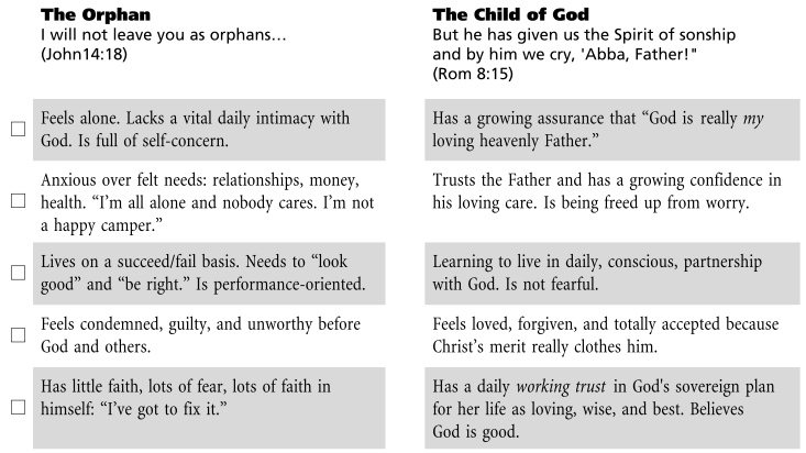 spirit of adoption vs orphan spirit An orphan mentality may have you may have come to believe that god left you as an orphan through an but ye have received the spirit of adoption.